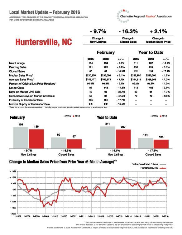 Huntersville-page-001