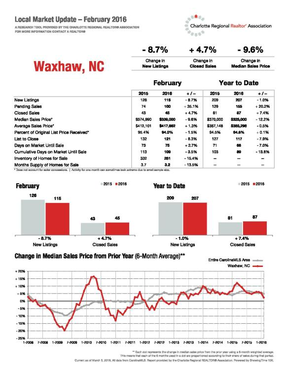 Waxhaw-page-001